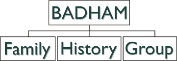 Badham Family History Group